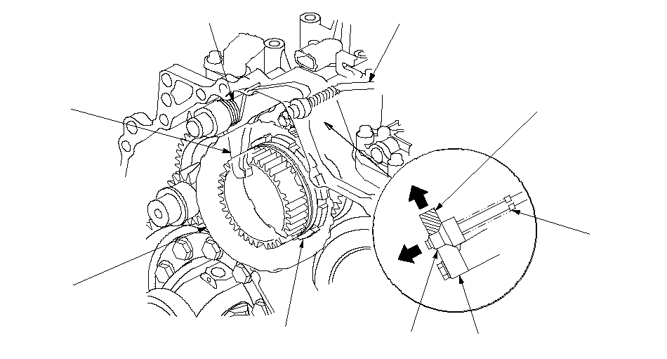 Cvt System Description Cvt