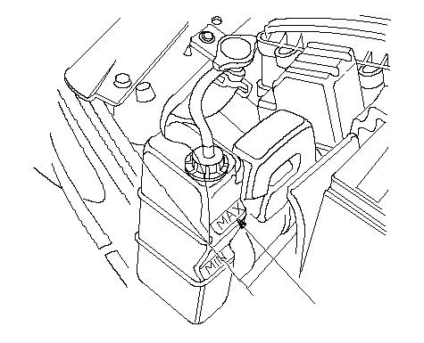 Coolant Replacement L15a